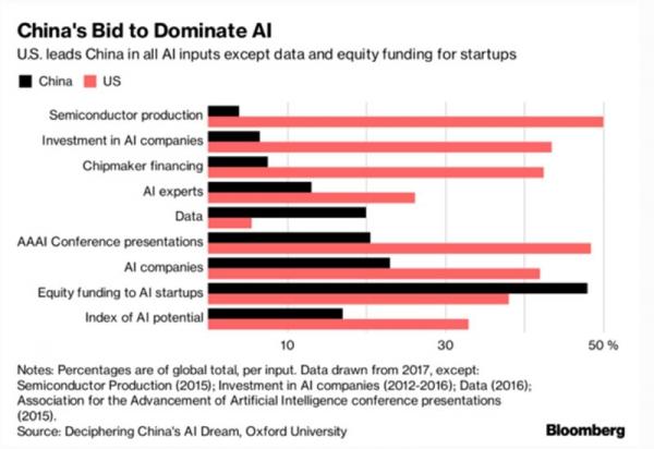 大数据与机器学习将如何改变全球能源行业?