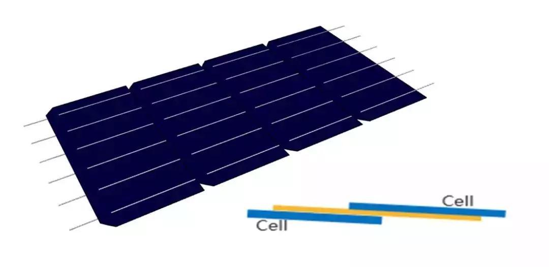 隆基發布新型組件封裝技術--無縫焊接