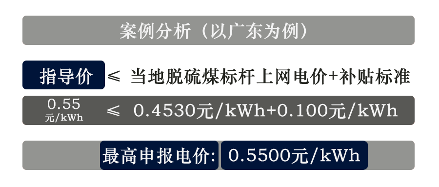竞价指南:如何填报申报电价?(多图详解)