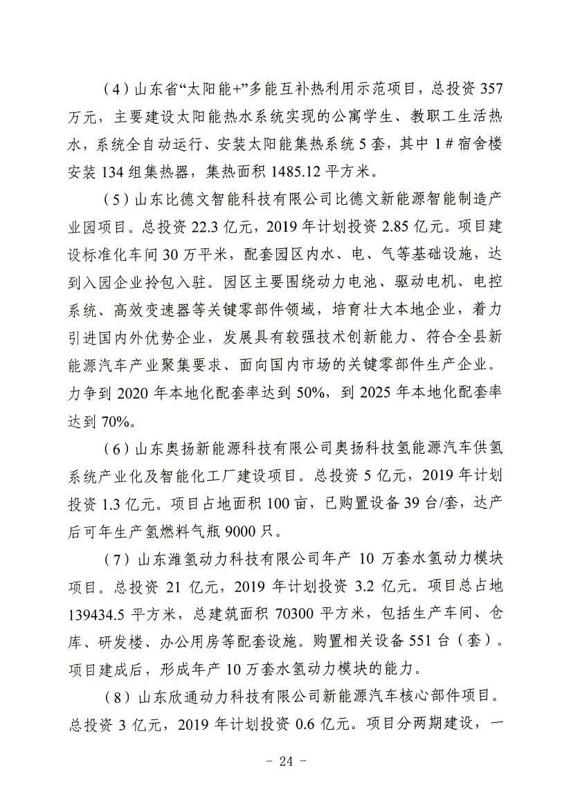 2028年光伏装机3GW!山东潍坊出台新能源产业发展规划
