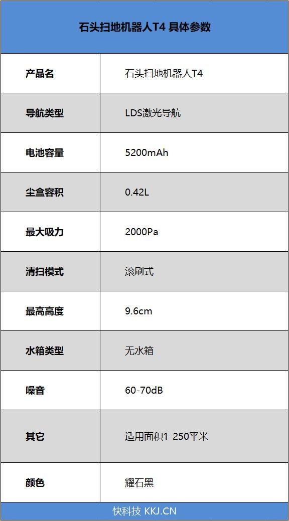 1999元的透明探索版 石头扫地机器人T4评测:最值得买的米家神作继承者