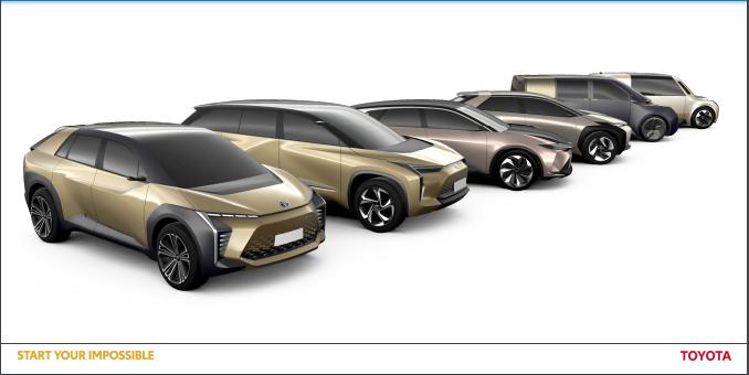中国是主场!一文告诉你丰田为何开始进军电动化?
