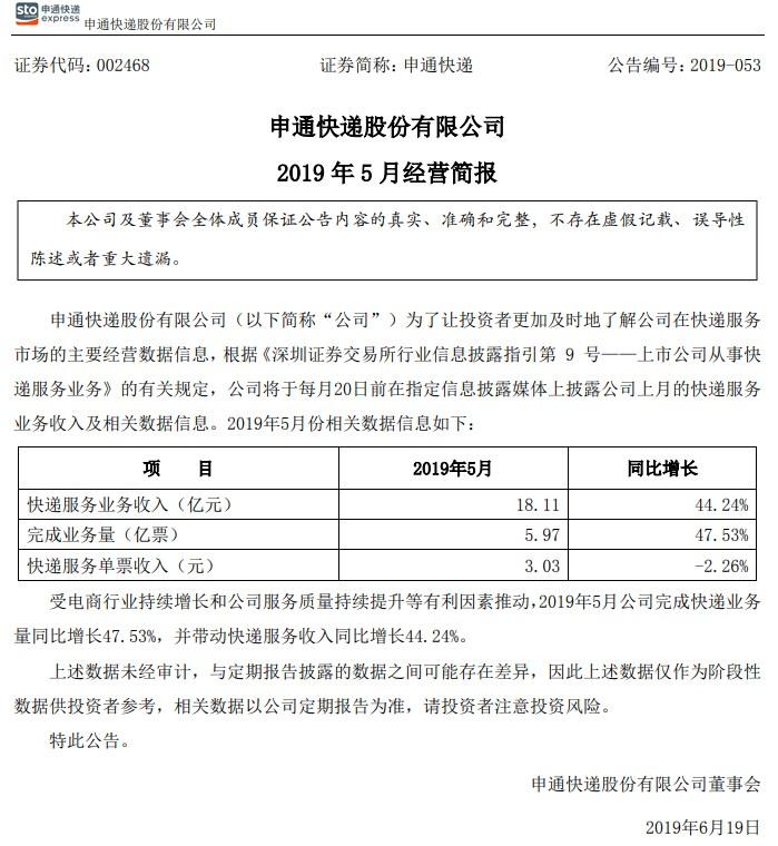 申通快递5月快递服务收入18.11亿元,同比增长44.24%