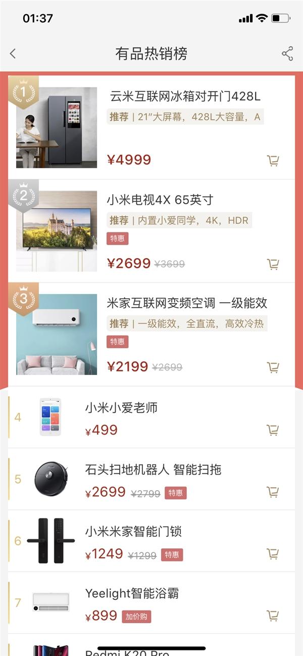 绿米618捷报:销售额增长200% 狂揽五项第一