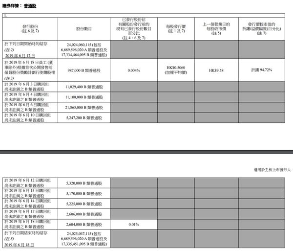 小米第9次回购股票:累积耗资6.51亿港元