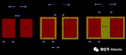 PCB阻焊设计对PCBA可制造性研究
