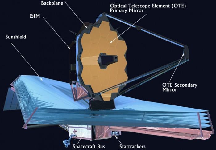 新太空望远镜将协助NASA探索土星季节秘密