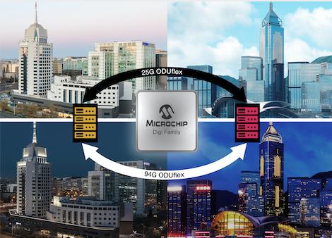 满足OTN与DCI新趋势,Microchip助力专网迎接新挑战
