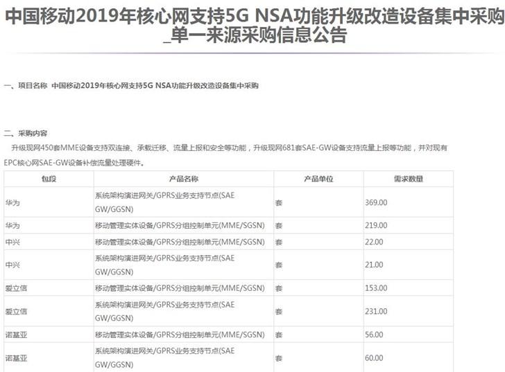 """中国移动""""5G核心网招标""""被误读:5G竞争在另一条赛道"""