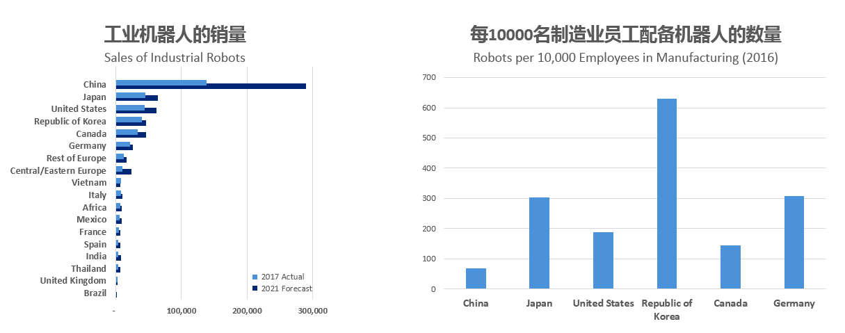 """工业4.0时代下,中国制造如何向""""智""""造转型"""