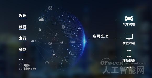 """蓦然认知参评""""景智AI2019'维科杯'人工智能核心技术奖"""""""