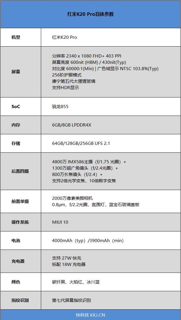 红米K20 Pro全面评测:极致性价KO众生的骁龙855大魔王