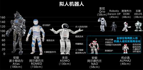 恒元界人形AI教育机器人,不仅萌萌哒,而且很烧脑