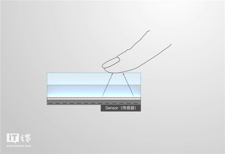 京东方讲解屏下指纹识别方案:小孔成像原理,指纹分辨率达800PPI