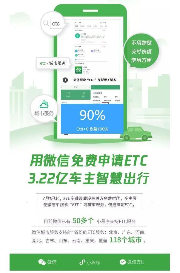 7月1日起微信即可申辦ETC