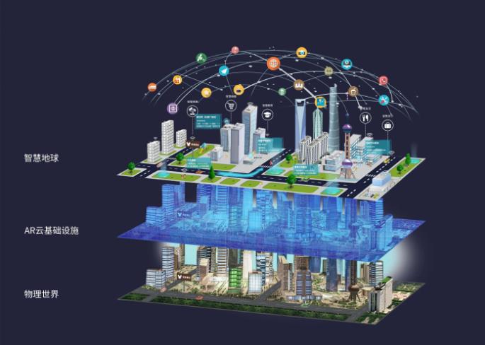 """视辰信息科技(上海)有限公司参评""""景智AI2019'维科杯'人工智能核心技术奖"""""""