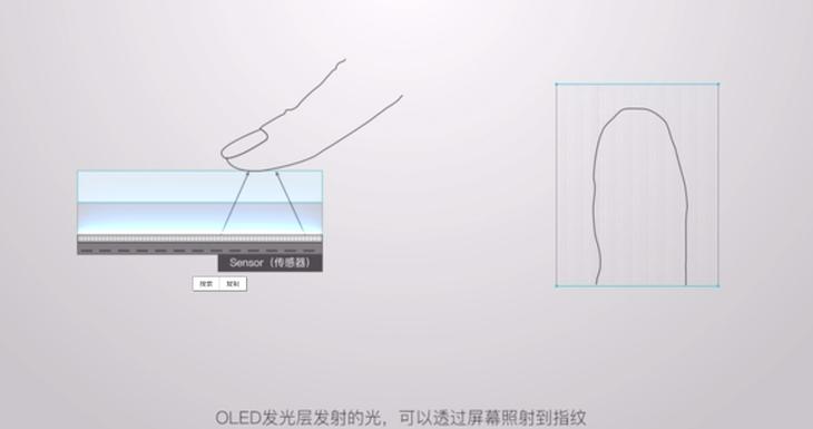 官方普及!京东方揭秘屏下指纹识别技术:小孔成像原理