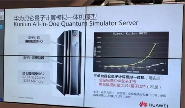 """看到""""华为""""二字就沸腾?知乎打脸媒体""""无脑吹""""昆仑量子计算模拟机"""