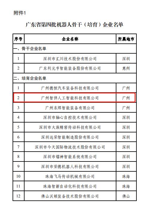 官方认可!广东省工业和信息化厅将智伴科技纳为广东省机器人培育企业