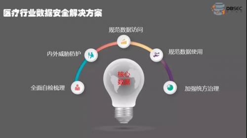聚焦數字經濟與數據安全,助力寧波信息化建設與發展!