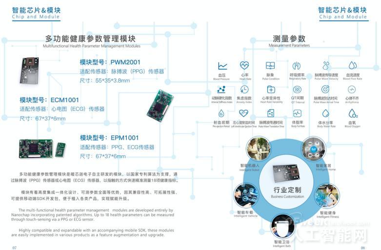 """杭州暖芯迦电子科技有限公司参评""""OFweek2019'维科杯'人工智能核心技术奖"""""""