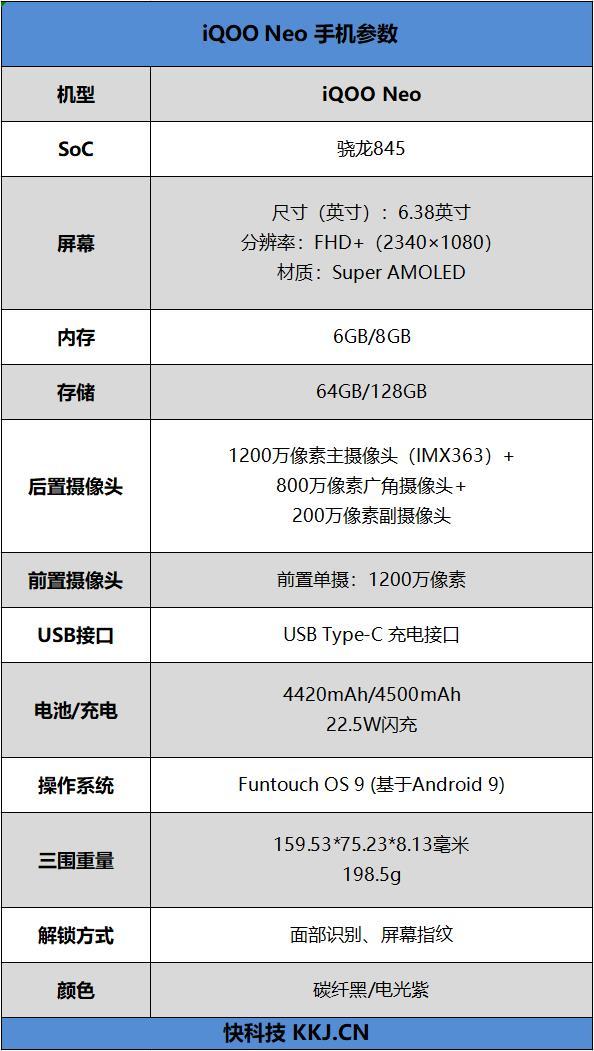 骁龙845复出横扫千元档 iQOO Neo评测