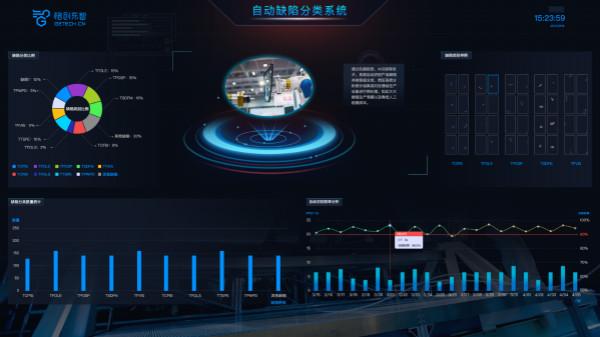 """格创东智参评""""OFweek2019'维科杯'人工智能优秀产品应用奖"""""""