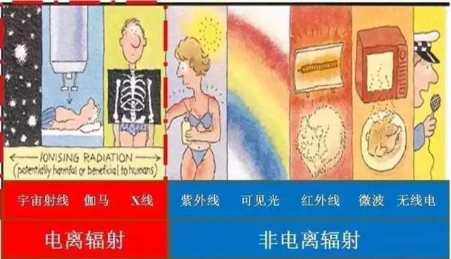 """背锅的不只5G:治不好的""""辐射恐惧症"""""""