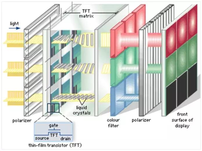 《亚博》深度解析:Mini LED背光的前世今生
