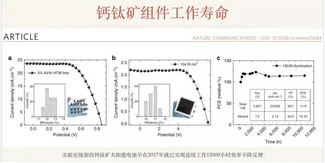 鈣鈦礦十年:光伏行業的最大烏龍事件回溯