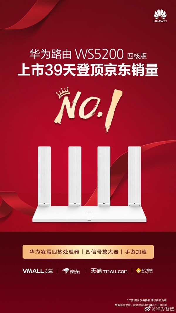 自研凌霄芯片!华为路由WS5200四核版登顶京东销量第一