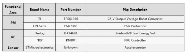 E拆解:6步拆解小米手环3(NFC)