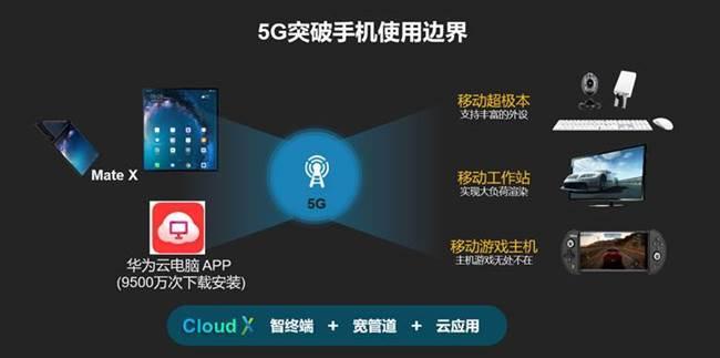 5G发展看应用、5G应用看中国:中国领跑5G使能千行百业进程