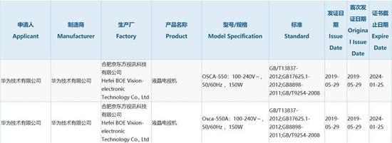 华为电视即将发布:荣耀品牌打头阵,首款产品为55英寸