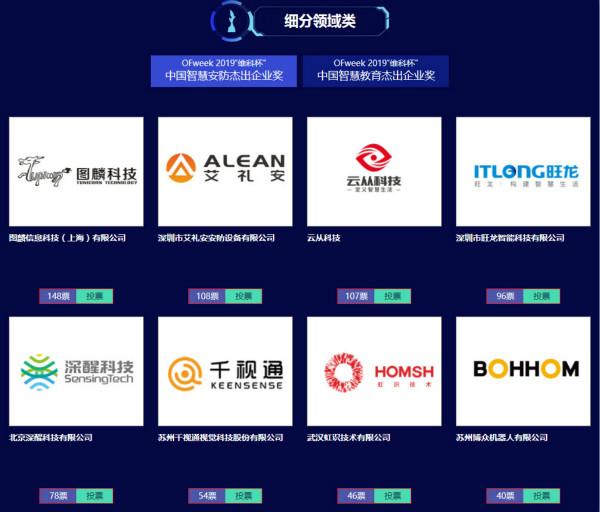 """""""景智AI 2019'维科杯'(第四届)中国人工智能行业年度评选""""火热进行中"""