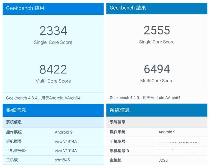 iQOO Neo性能测试:老将骁龙845还值得选择吗?
