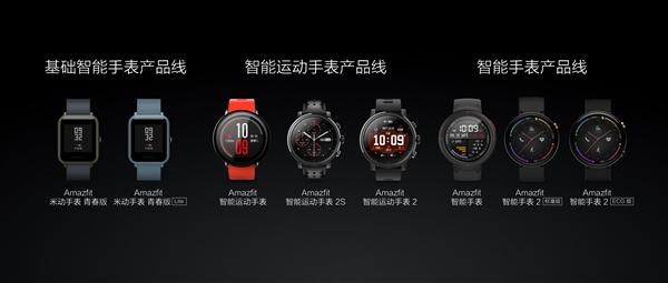 华米智能手表销量超过450万套:中国第二,世界第