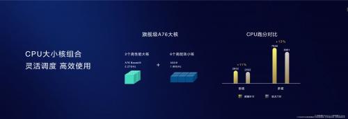 高端芯片麒麟810加持,华为nova5成为主流市场新标杆