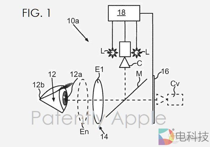 苹果获AR/VR头显『无漂移眼动追踪』专利