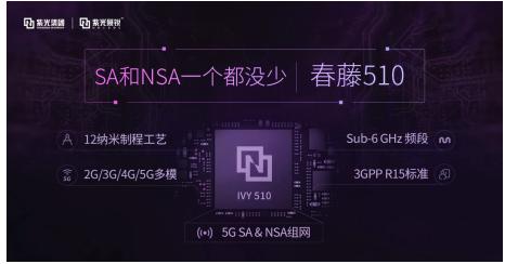 展锐5G芯片:SA 和 NSA一个都没少