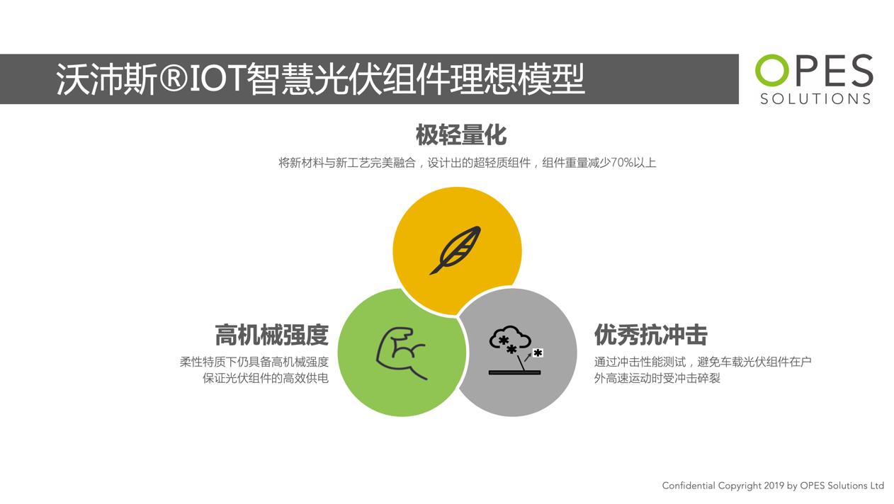 """沃沛斯IoT智慧光伏解决方案:让未来无""""线""""灵动!"""