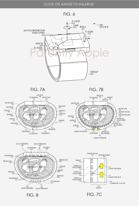苹果公布Apple Watch新专利:手势控制,单手操作