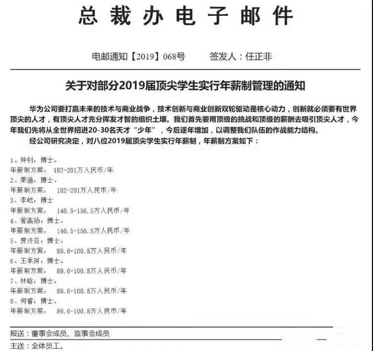 最高201万年薪!华为高价招揽2019应届博士生