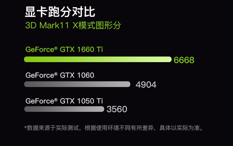 想要畅玩主流游戏?你只差一台神舟战神GX7游戏笔记本