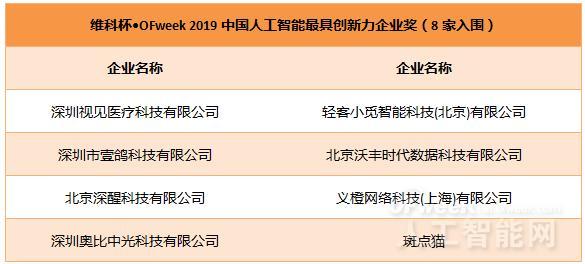 重磅:维科杯·OFweek2019人工智能行业年度评选入围名单公布