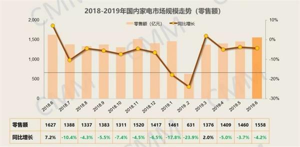http://www.znhjo.tw/wujinjiadian/405271.html