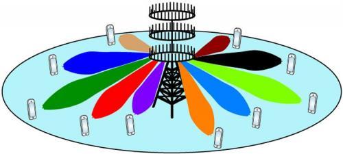 毫米波/大规模MIMO/波束成形等,5G关键技术给天线设计带来了怎样的挑战?