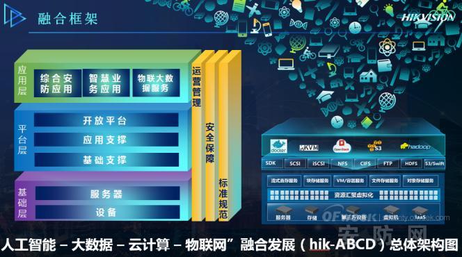 """海康威视存储举办全国专题巡展""""架构AIoT物联新世界"""" 与企业共建IoT生态"""