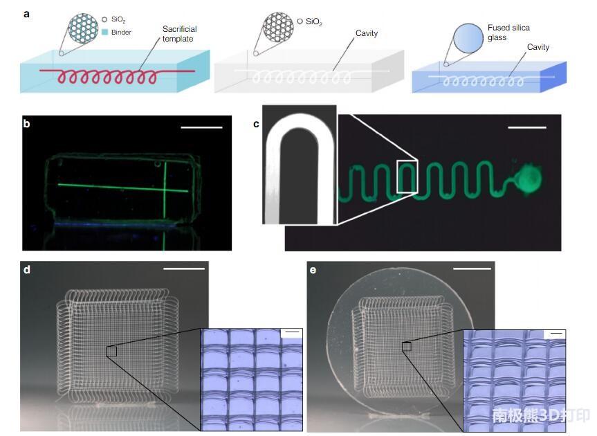 石英玻璃微加工3D打印技术,实现复杂三维中空微结构