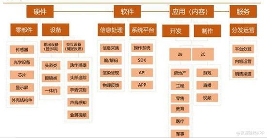 5000亿美元AR大市场,WIMI微美全息引领全息AR+5G全息通讯?
